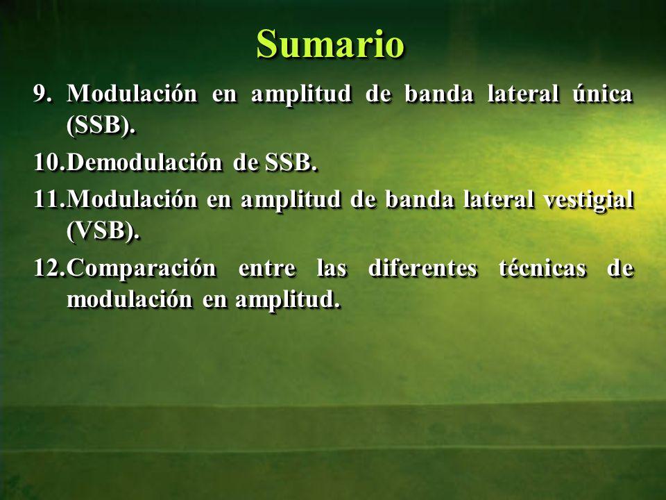 SumarioSumario 9.Modulación en amplitud de banda lateral única (SSB). 10.Demodulación de SSB. 11.Modulación en amplitud de banda lateral vestigial (VS