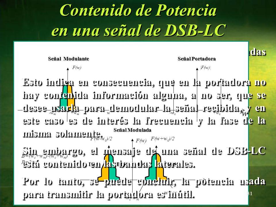 La información está contenida en las bandas laterales del espectro de frecuencia. w +w m -w m F(w) w +w c -w c |F(w)| Señal Modulante Señal Portadora