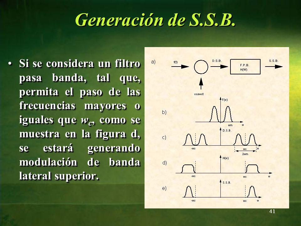 Si se considera un filtro pasa banda, tal que, permita el paso de las frecuencias mayores o iguales que w c, como se muestra en la figura d, se estará