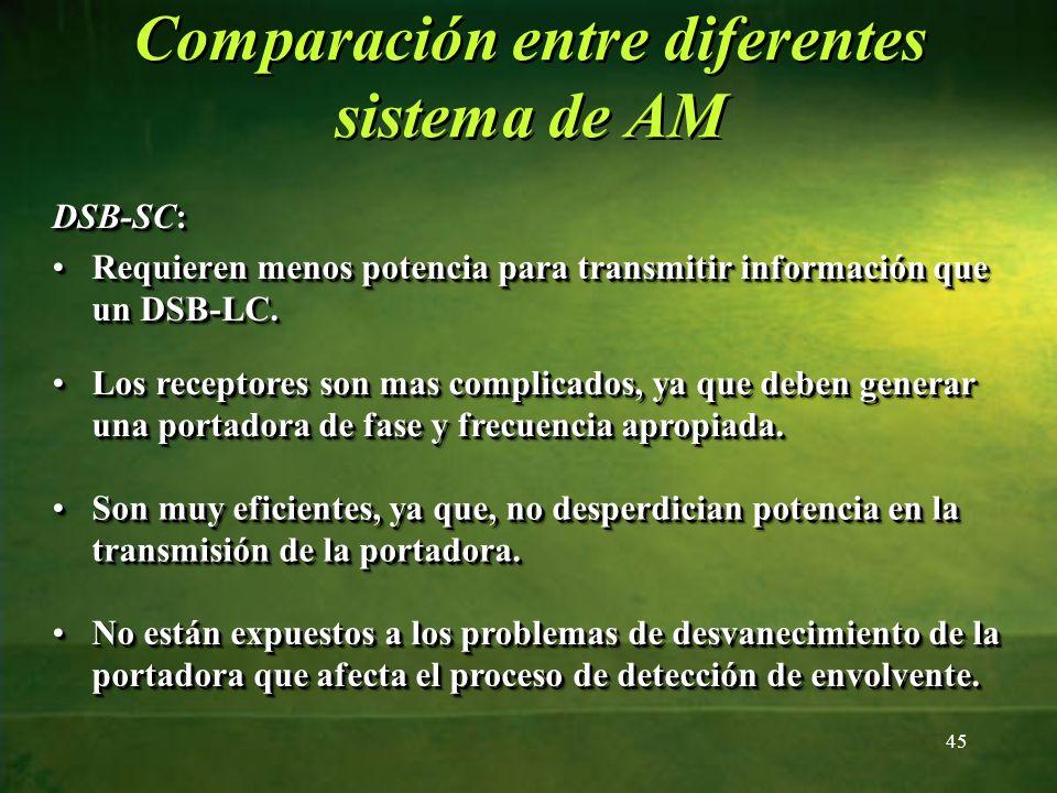 Comparación entre diferentes sistema de AM DSB-SC: Requieren menos potencia para transmitir información que un DSB-LC.Requieren menos potencia para tr