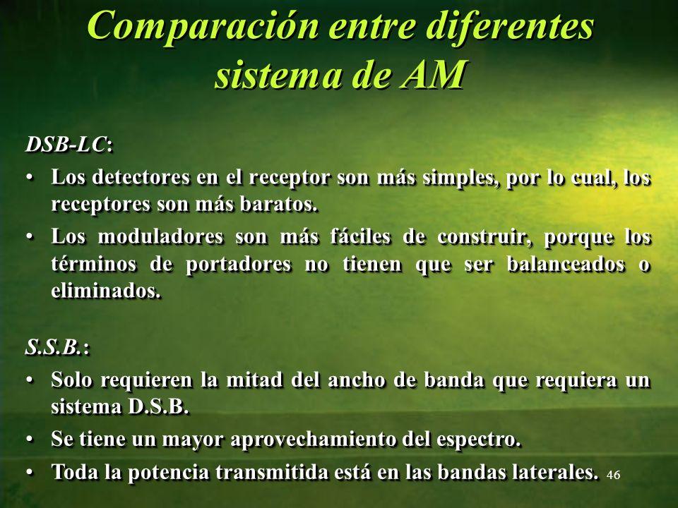 DSB-LC: Los detectores en el receptor son más simples, por lo cual, los receptores son más baratos.Los detectores en el receptor son más simples, por