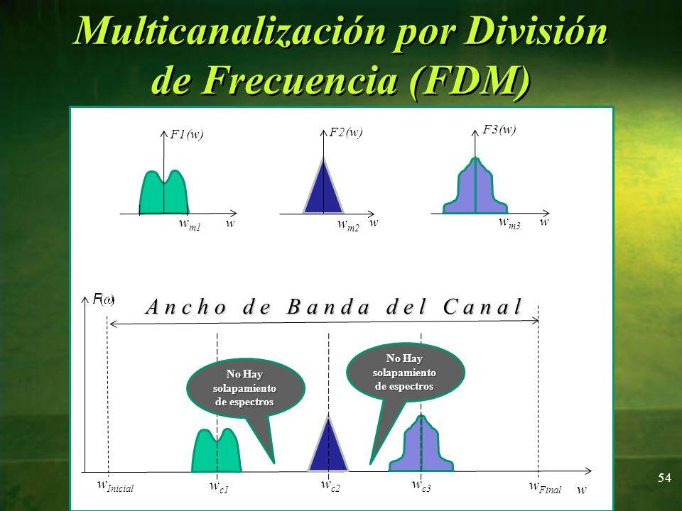 54 A n c h o d e B a n d a d e l C a n a l F1(w) w w m1 F2(w) w w m2 F3(w) w w m3 w w Inicial w Final w c1 w c2 w c3 No Hay solapamiento de espectros