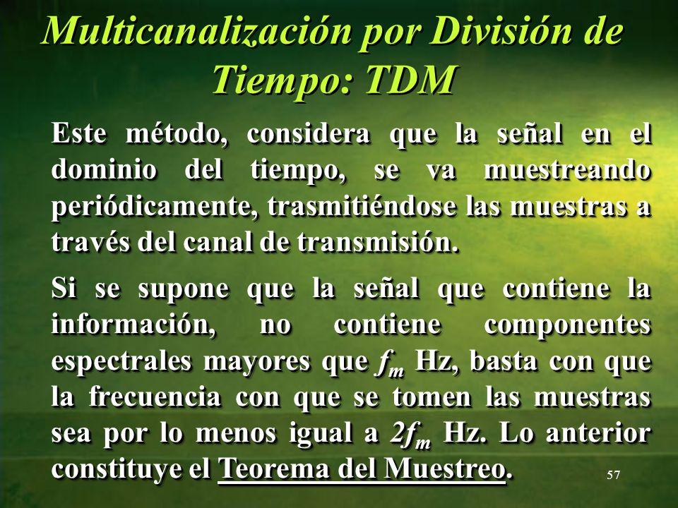 Multicanalización por División de Tiempo: TDM Este método, considera que la señal en el dominio del tiempo, se va muestreando periódicamente, trasmiti
