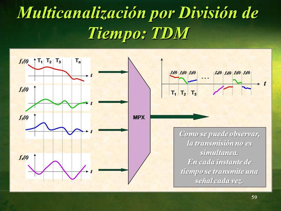 59 Multicanalización por División de Tiempo: TDM Como se puede observar, la transmisión no es simultanea. En cada instante de tiempo se transmite una