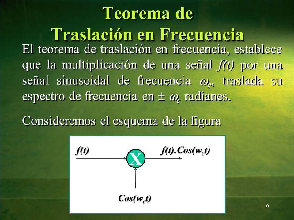 Teorema de Traslación en Frecuencia El teorema de traslación en frecuencia, establece que la multiplicación de una señal f(t) por una señal sinusoidal