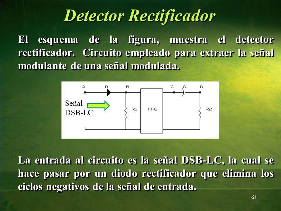 Detector Rectificador El esquema de la figura, muestra el detector rectificador. Circuito empleado para extraer la señal modulante de una señal modula