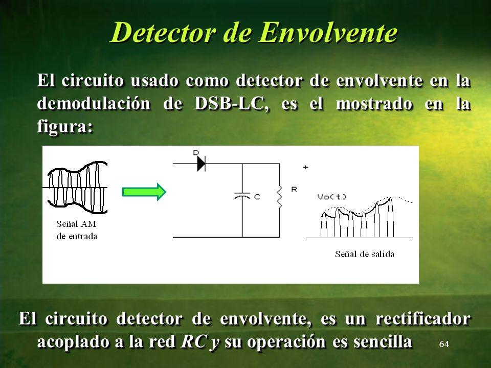 Detector de Envolvente El circuito usado como detector de envolvente en la demodulación de DSB-LC, es el mostrado en la figura: El circuito detector d