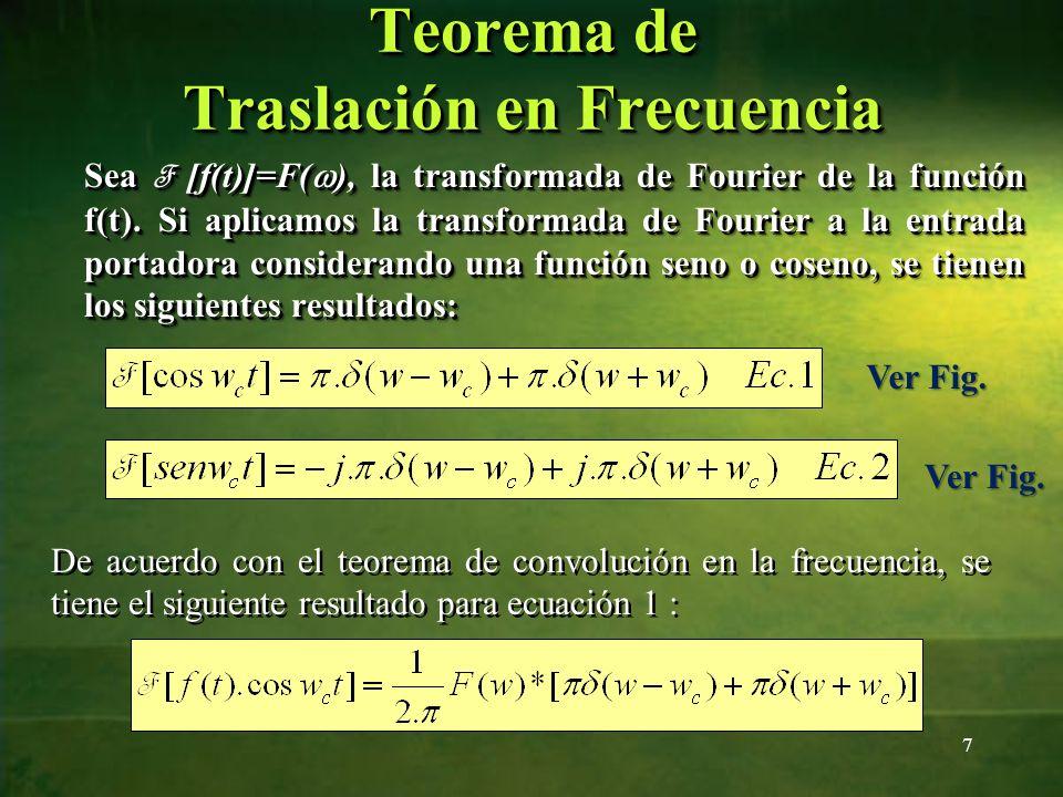 Sea F [f(t)]=F( ), la transformada de Fourier de la función f(t). Si aplicamos la transformada de Fourier a la entrada portadora considerando una func