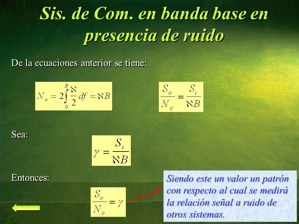 De la ecuaciones anterior se tiene: Sea: Entonces: De la ecuaciones anterior se tiene: Sea: Entonces: 72 Sis. de Com. en banda base en presencia de ru