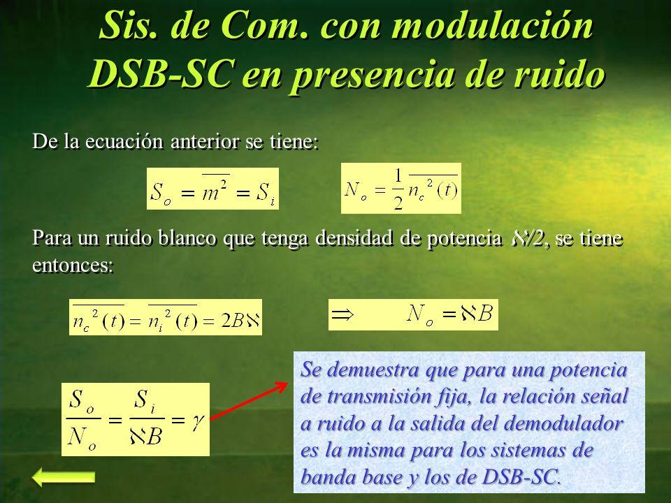 De la ecuación anterior se tiene: Para un ruido blanco que tenga densidad de potencia /2, se tiene entonces: De la ecuación anterior se tiene: Para un