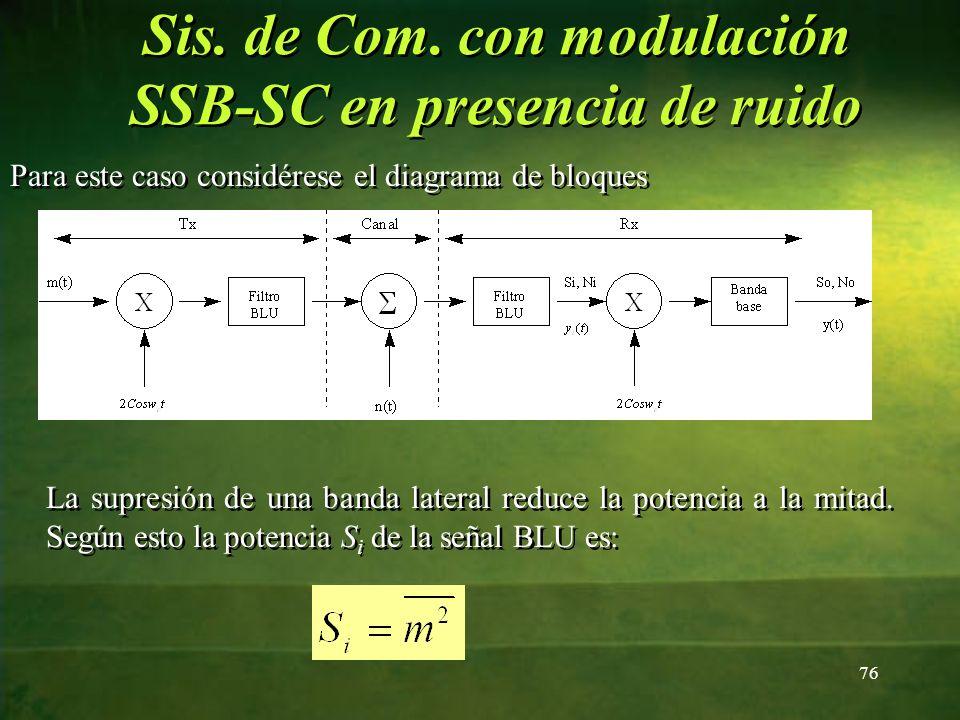 Para este caso considérese el diagrama de bloques La supresión de una banda lateral reduce la potencia a la mitad. Según esto la potencia S i de la se