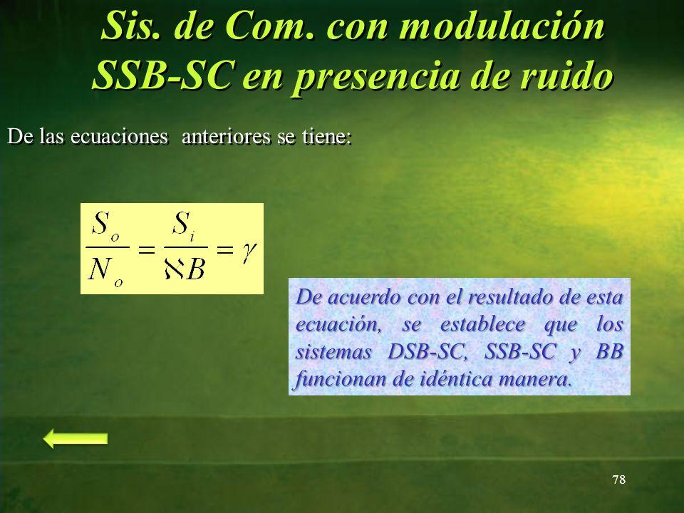 De las ecuaciones anteriores se tiene: 78 Sis. de Com. con modulación SSB-SC en presencia de ruido De acuerdo con el resultado de esta ecuación, se es