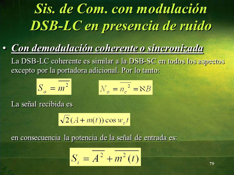 Con demodulación coherente o sincronizadaCon demodulación coherente o sincronizada Con demodulación coherente o sincronizada 79 Sis. de Com. con modul
