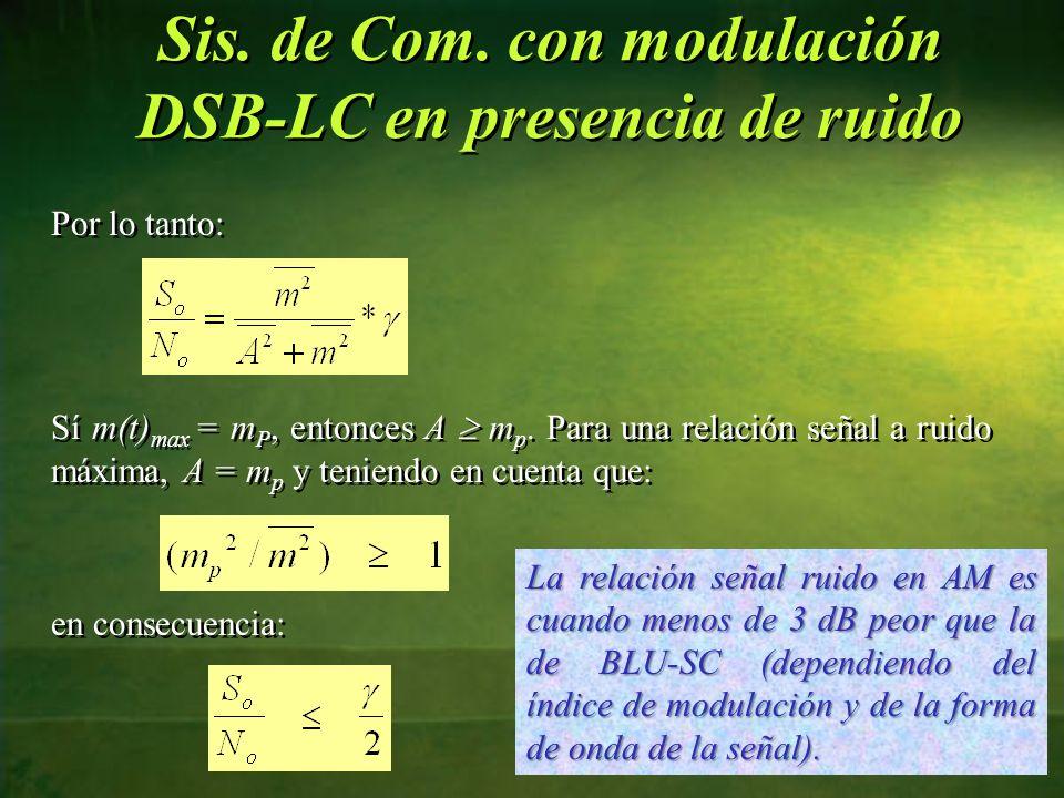Por lo tanto: Sí m(t) max = m P, entonces A m p. Para una relación señal a ruido máxima, A = m p y teniendo en cuenta que: en consecuencia: Por lo tan