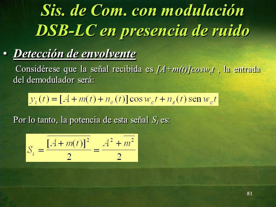 Detección de envolventeDetección de envolvente Detección de envolvente 81 Sis. de Com. con modulación DSB-LC en presencia de ruido Considérese que la
