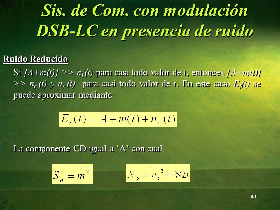 Ruido Reducido Si [A+m(t)] >> n i (t) para casi todo valor de t, entonces [A+m(t)] >> n c (t) y n s (t) para casi todo valor de t. En este caso E i (t