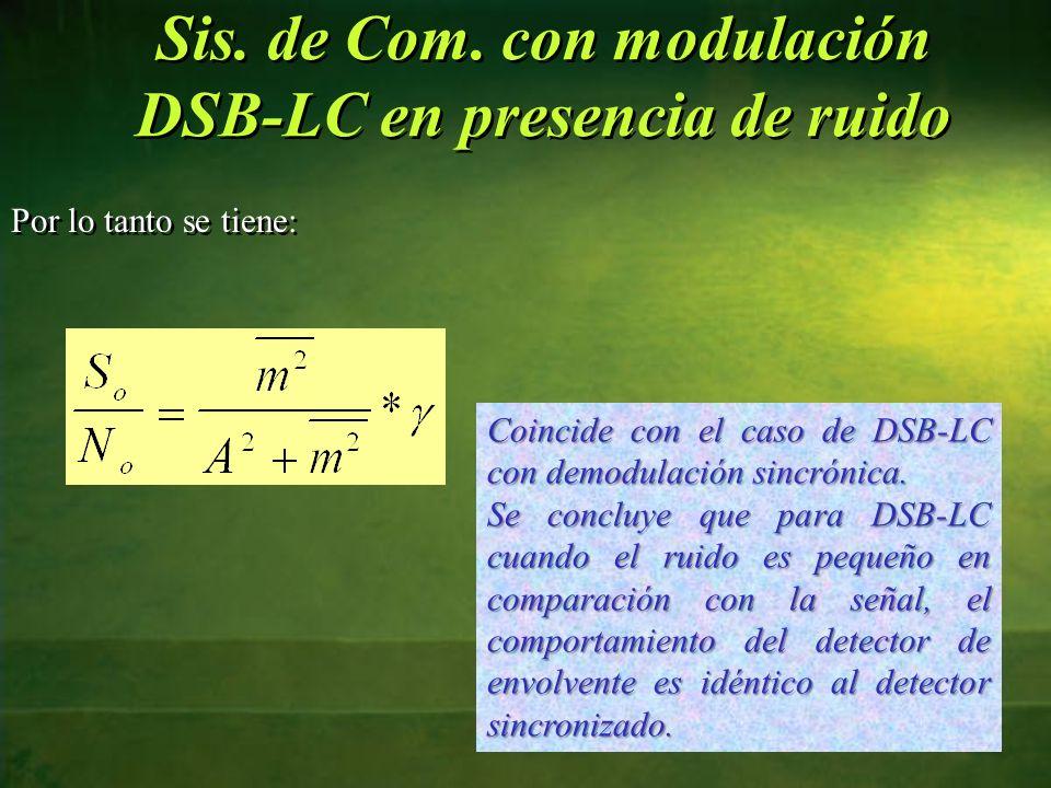 Por lo tanto se tiene: 84 Sis. de Com. con modulación DSB-LC en presencia de ruido Coincide con el caso de DSB-LC con demodulación sincrónica. Se conc