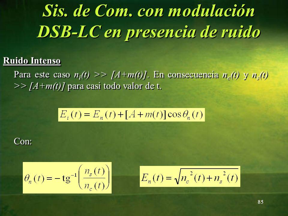 Ruido Intenso Para este caso n i (t) >> [A+m(t)]. En consecuencia n c (t) y n s (t) >> [A+m(t)] para casi todo valor de t. Con: Ruido Intenso Para est