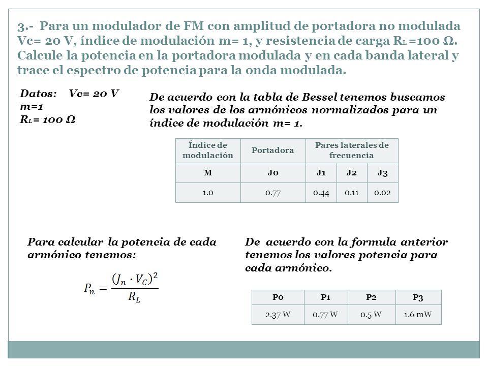 3.- Para un modulador de FM con amplitud de portadora no modulada Vc= 20 V, índice de modulación m= 1, y resistencia de carga R L =100 Ω.