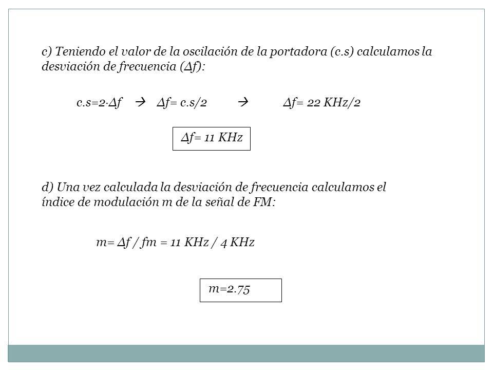 c) Teniendo el valor de la oscilación de la portadora (c.s) calculamos la desviación de frecuencia (Δf): c.s=2·Δf Δf= c.s/2 Δf= 22 KHz/2 Δf= 11 KHz d) Una vez calculada la desviación de frecuencia calculamos el índice de modulación m de la señal de FM: m= Δf / fm = 11 KHz / 4 KHz m=2.75