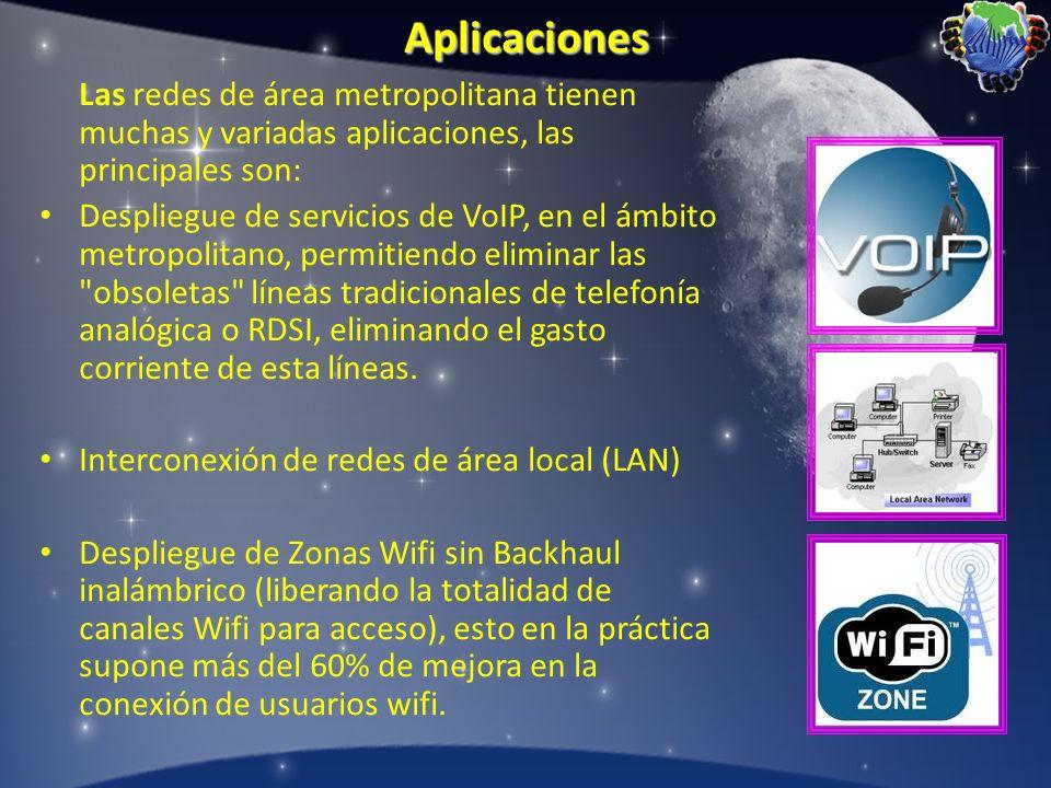 Aplicaciones Las redes de área metropolitana tienen muchas y variadas aplicaciones, las principales son: Despliegue de servicios de VoIP, en el ámbito