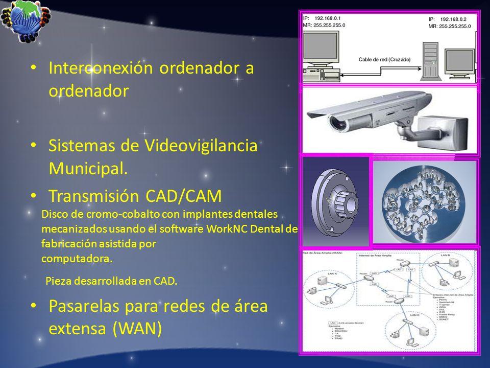 Interconexión ordenador a ordenador Sistemas de Videovigilancia Municipal. Transmisión CAD/CAM Pasarelas para redes de área extensa (WAN) Disco de cro