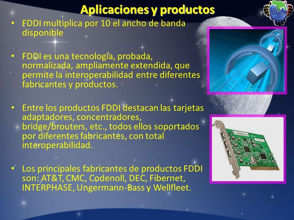 Aplicaciones y productos FDDI multiplica por 10 el ancho de banda disponible FDDI es una tecnología, probada, normalizada, ampliamente extendida, que