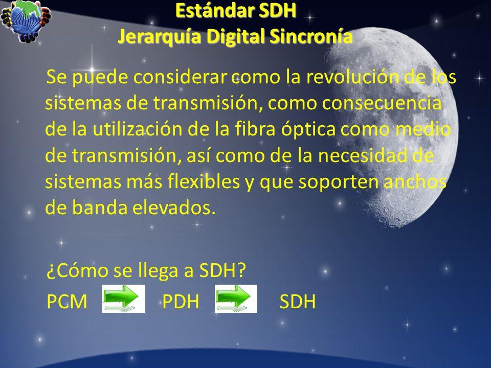 Estándar SDH Jerarquía Digital Sincronía Se puede considerar como la revolución de los sistemas de transmisión, como consecuencia de la utilización de