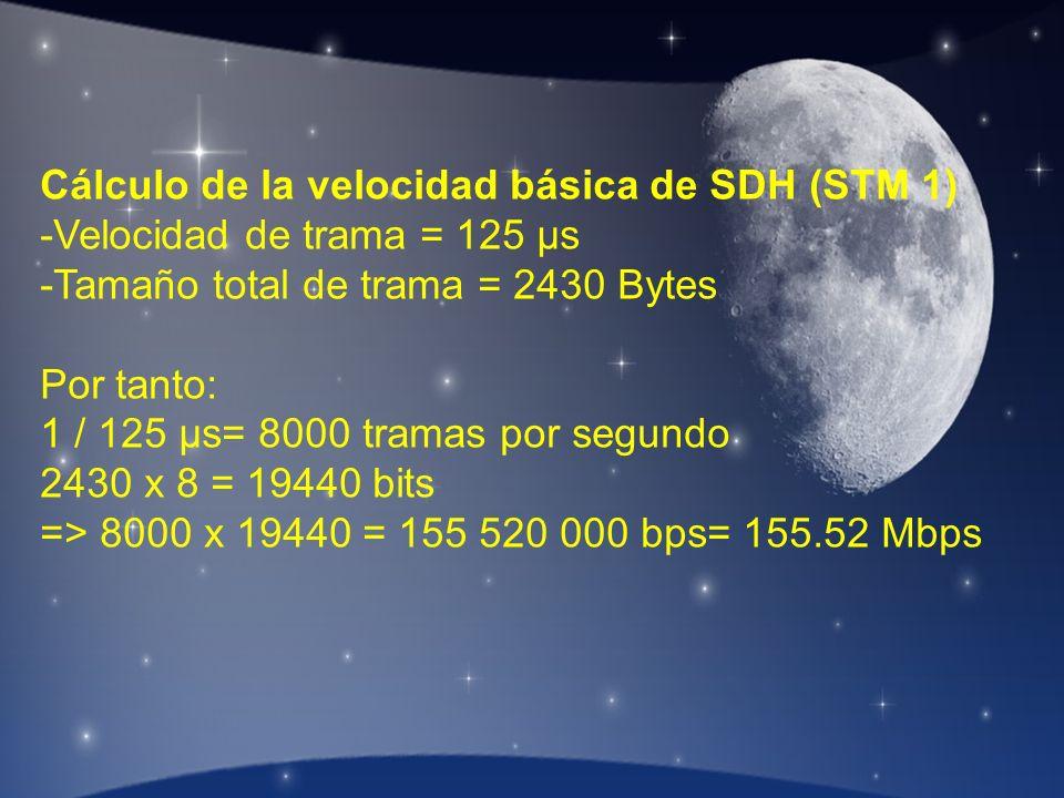 Cálculo de la velocidad básica de SDH (STM 1) -Velocidad de trama = 125 μs -Tamaño total de trama = 2430 Bytes Por tanto: 1 / 125 μs= 8000 tramas por