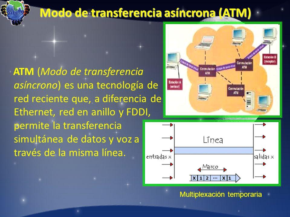 Modo de transferencia asíncrona (ATM) ATM (Modo de transferencia asíncrono) es una tecnología de red reciente que, a diferencia de Ethernet, red en an