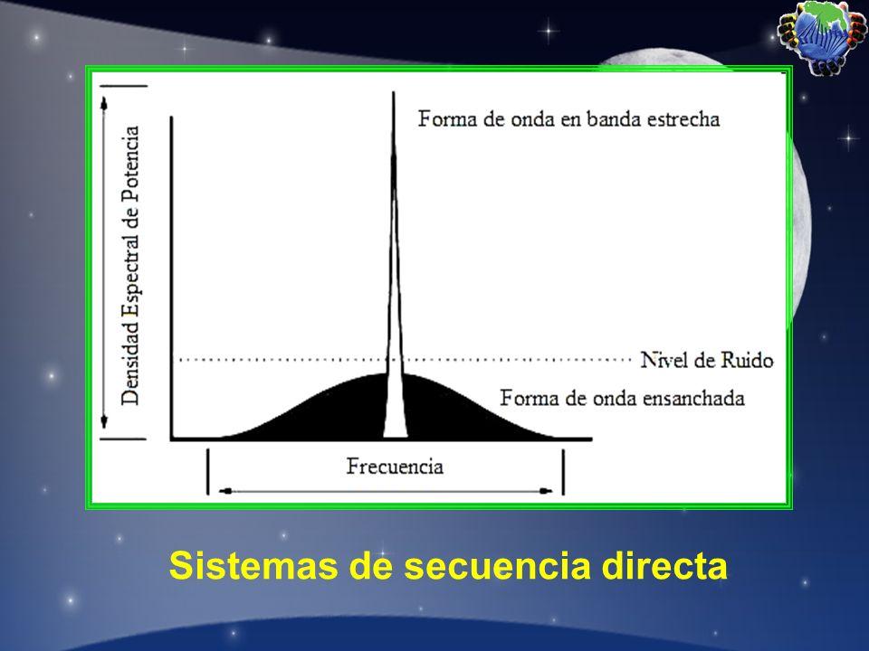 Sistemas de secuencia directa