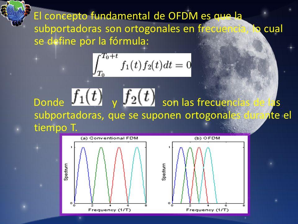 El concepto fundamental de OFDM es que la subportadoras son ortogonales en frecuencia, lo cual se define por la fórmula: Donde y son las frecuencias d