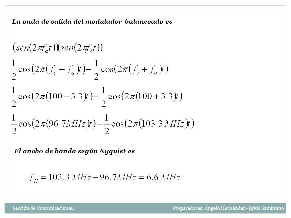La onda de salida del modulador balanceado es El ancho de banda según Nyquist es Sección de Comunicaciones. Preparadores: Ángelo Hernández - Eykis Sam