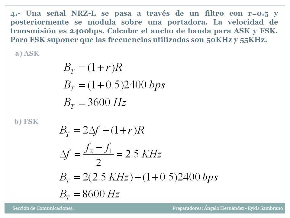 4.- Una señal NRZ-L se pasa a través de un filtro con r=0.5 y posteriormente se modula sobre una portadora. La velocidad de transmisión es 2400bps. Ca