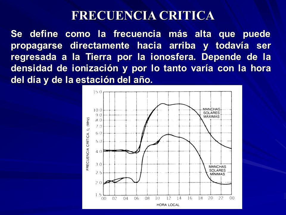 FRECUENCIA CRITICA Se define como la frecuencia más alta que puede propagarse directamente hacia arriba y todavía ser regresada a la Tierra por la ion