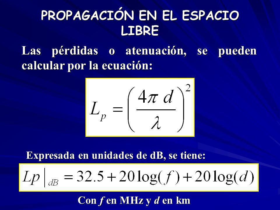 PROPAGACIÓN EN EL ESPACIO LIBRE Las pérdidas o atenuación, se pueden calcular por la ecuación: Expresada en unidades de dB, se tiene: Con f en MHz y d