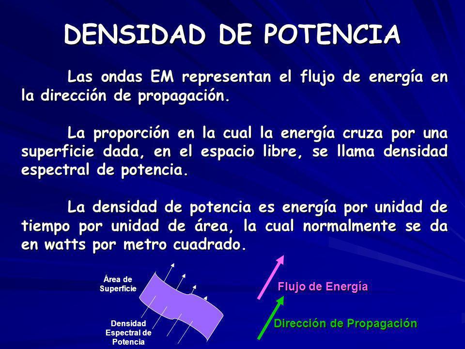 DENSIDAD DE POTENCIA Las ondas EM representan el flujo de energía en la dirección de propagación. La proporción en la cual la energía cruza por una su