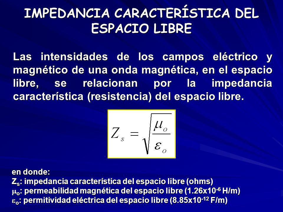 IMPEDANCIA CARACTERÍSTICA DEL ESPACIO LIBRE Las intensidades de los campos eléctrico y magnético de una onda magnética, en el espacio libre, se relaci