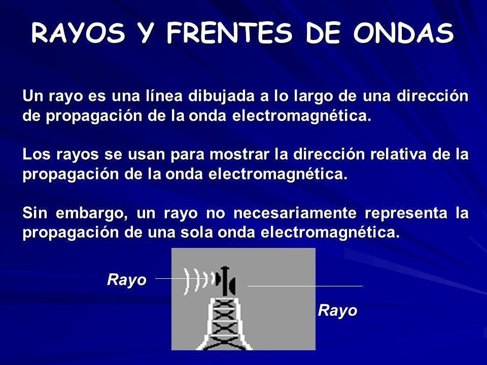 RAYOS Y FRENTES DE ONDAS Un rayo es una línea dibujada a lo largo de una dirección de propagación de la onda electromagnética. Los rayos se usan para