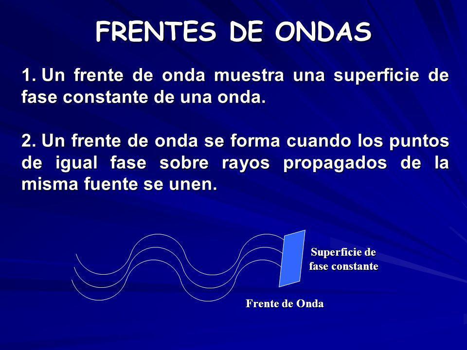 FRENTES DE ONDAS 1. Un frente de onda muestra una superficie de fase constante de una onda. 2. Un frente de onda se forma cuando los puntos de igual f