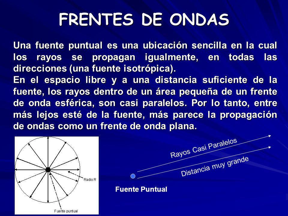 FRENTES DE ONDAS Una fuente puntual es una ubicación sencilla en la cual los rayos se propagan igualmente, en todas las direcciones (una fuente isotró
