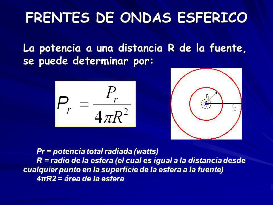 FRENTES DE ONDAS ESFERICO Pr = potencia total radiada (watts) R = radio de la esfera (el cual es igual a la distancia desde cualquier punto en la supe