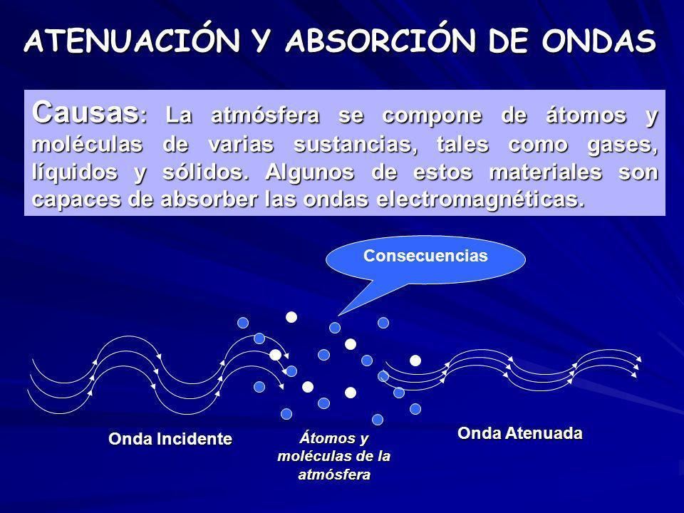 ATENUACIÓN Y ABSORCIÓN DE ONDAS Causas : La atmósfera se compone de átomos y moléculas de varias sustancias, tales como gases, líquidos y sólidos. Alg
