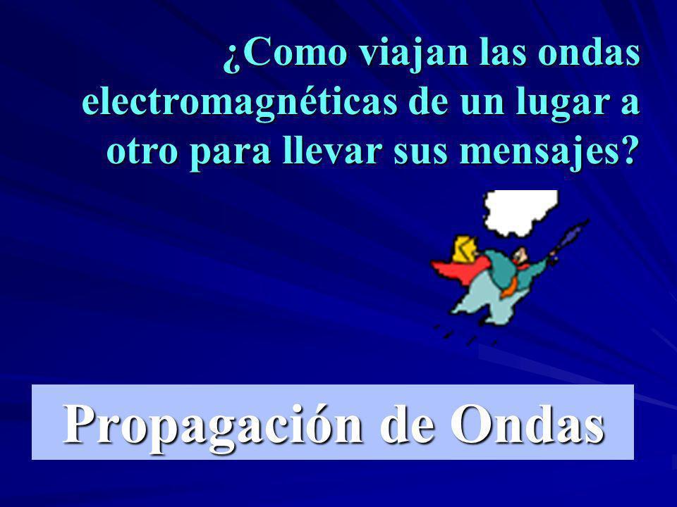 ¿Como viajan las ondas electromagnéticas de un lugar a otro para llevar sus mensajes? Propagación de Ondas
