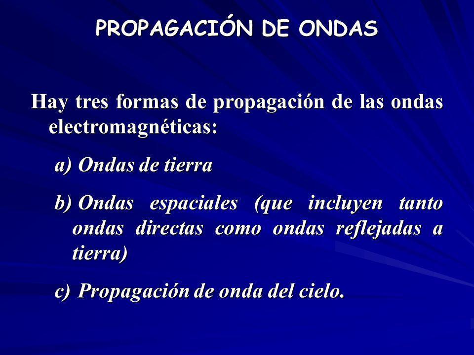PROPAGACIÓN DE ONDAS Hay tres formas de propagación de las ondas electromagnéticas: a) Ondas de tierra b) Ondas espaciales (que incluyen tanto ondas d