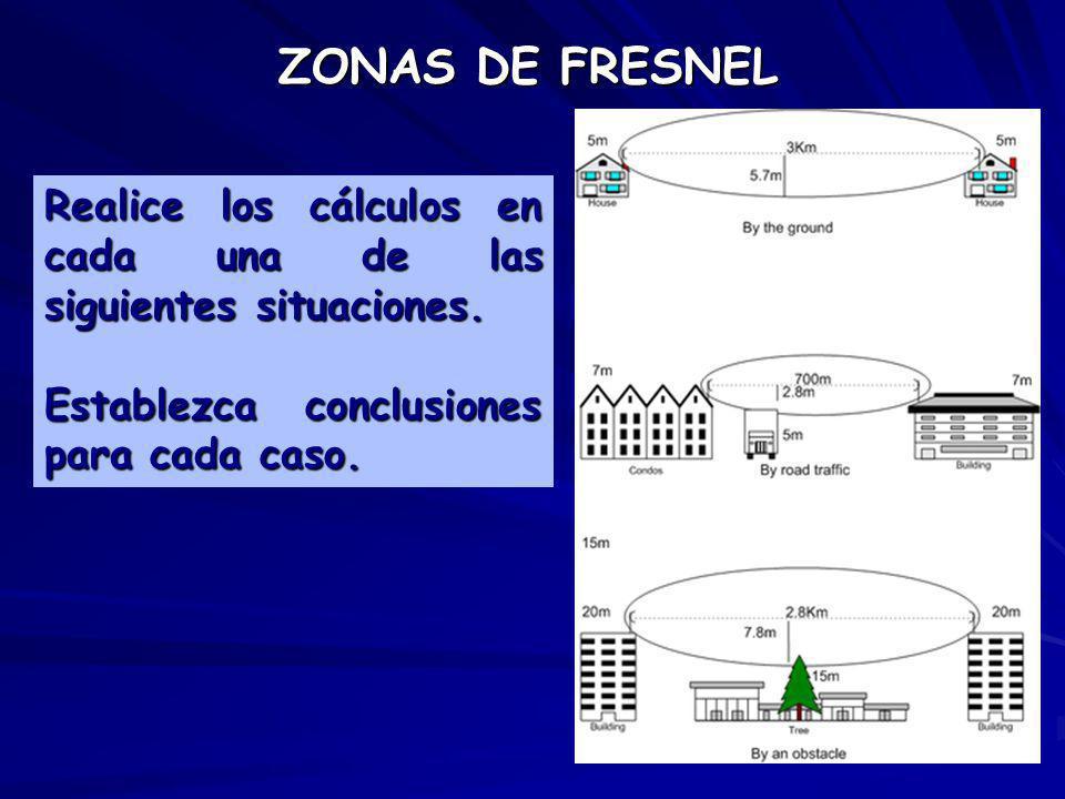 Realice los cálculos en cada una de las siguientes situaciones. Establezca conclusiones para cada caso. ZONAS DE FRESNEL