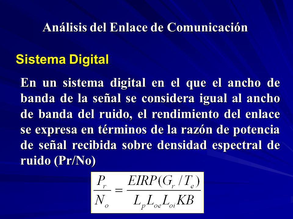 Análisis del Enlace de Comunicación Sistema Digital En un sistema digital en el que el ancho de banda de la señal se considera igual al ancho de banda