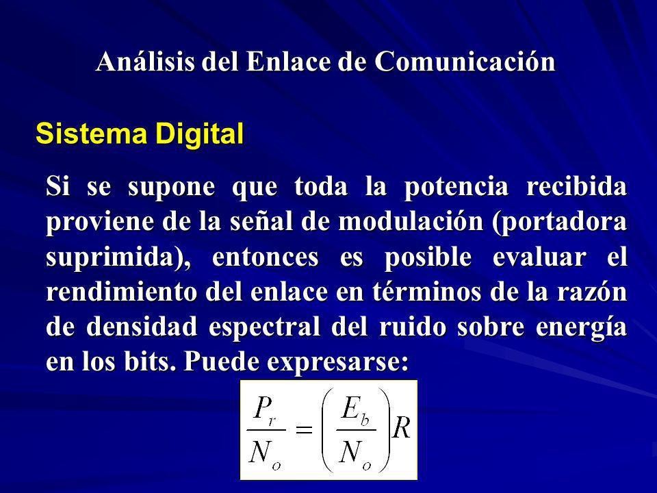 Análisis del Enlace de Comunicación Sistema Digital Si se supone que toda la potencia recibida proviene de la señal de modulación (portadora suprimida