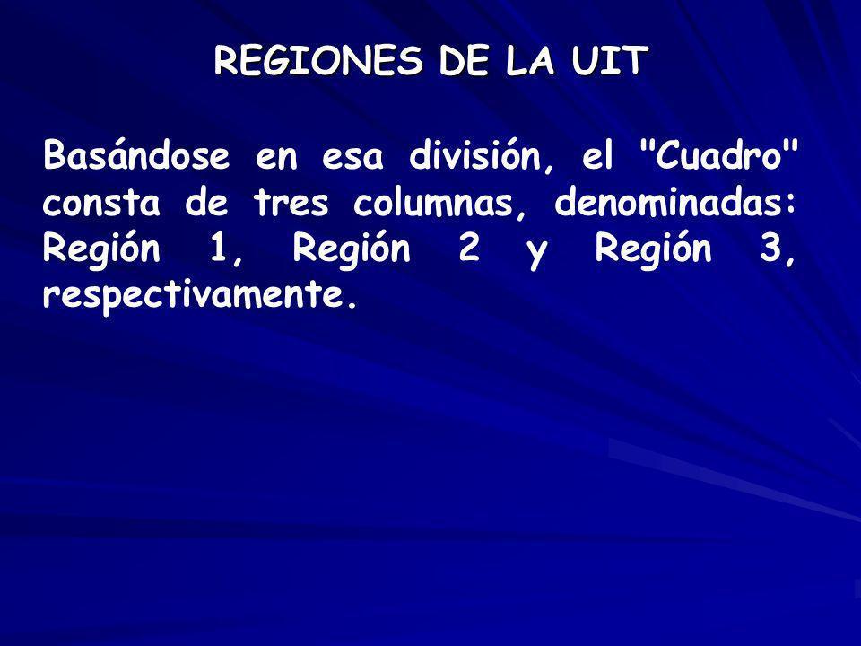 REGIONES DE LA UIT Basándose en esa división, el