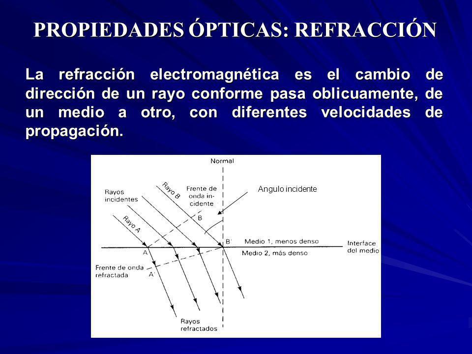 PROPIEDADES ÓPTICAS: REFRACCIÓN La refracción electromagnética es el cambio de dirección de un rayo conforme pasa oblicuamente, de un medio a otro, co